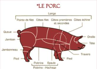 pork_le_porc60